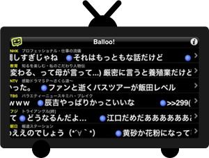 Balloo!